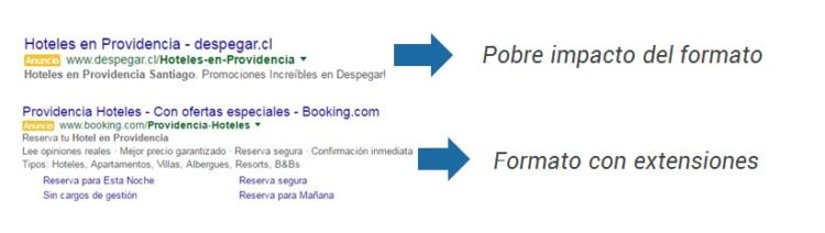 impacto-formato-anuncios-google-adwords