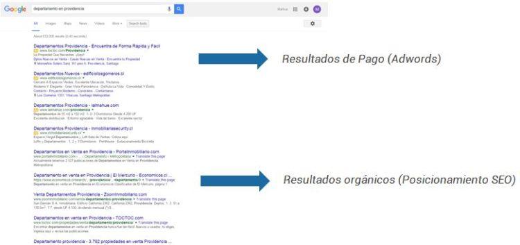 resultados-google-adwords